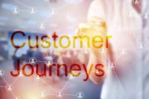 Featured Image: Customer Journey Mapping in the Financial Industry